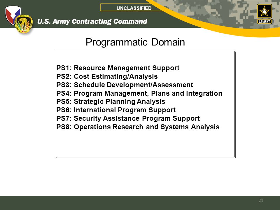 21 Programmatic Domain PS1: Resource Management Support PS2: Cost Estimating/Analysis PS3: Schedule Development/Assessment PS4: Program Management, Plans and Integration PS5: Strategic Planning Analysis PS6: International Program Support PS7: Security Assistance Program Support PS8: Operations Research and Systems Analysis UNCLASSIFIED