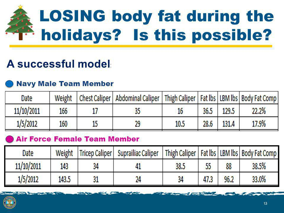 13 Navy Male Team Member Air Force Female Team Member LOSING body fat during the holidays.