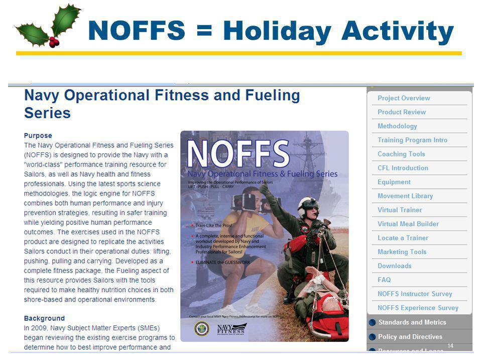 NOFFS = Holiday Activity 14