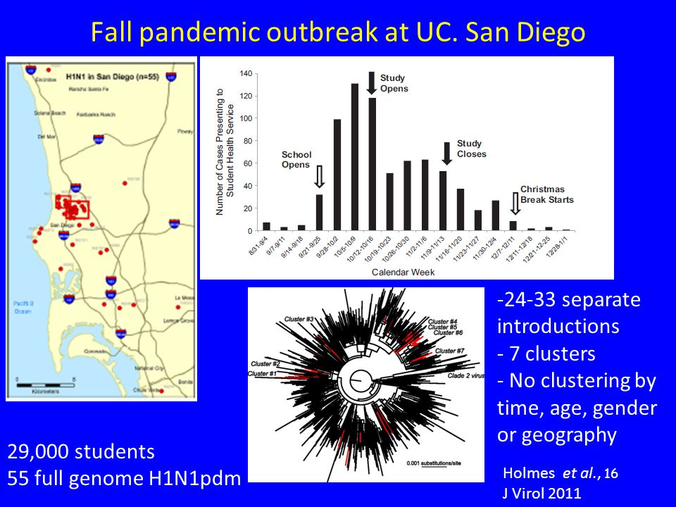 Fall pandemic outbreak at UC.