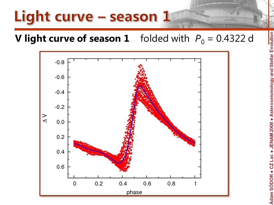 Ádám SÓDOR CZ Lac JENAM 2008 Asteroseismology and Stellar Evolution Telescope Comparison of V light curve solutions The modulation component amplitudes at different pulsation harmonic orders season 1 season 2
