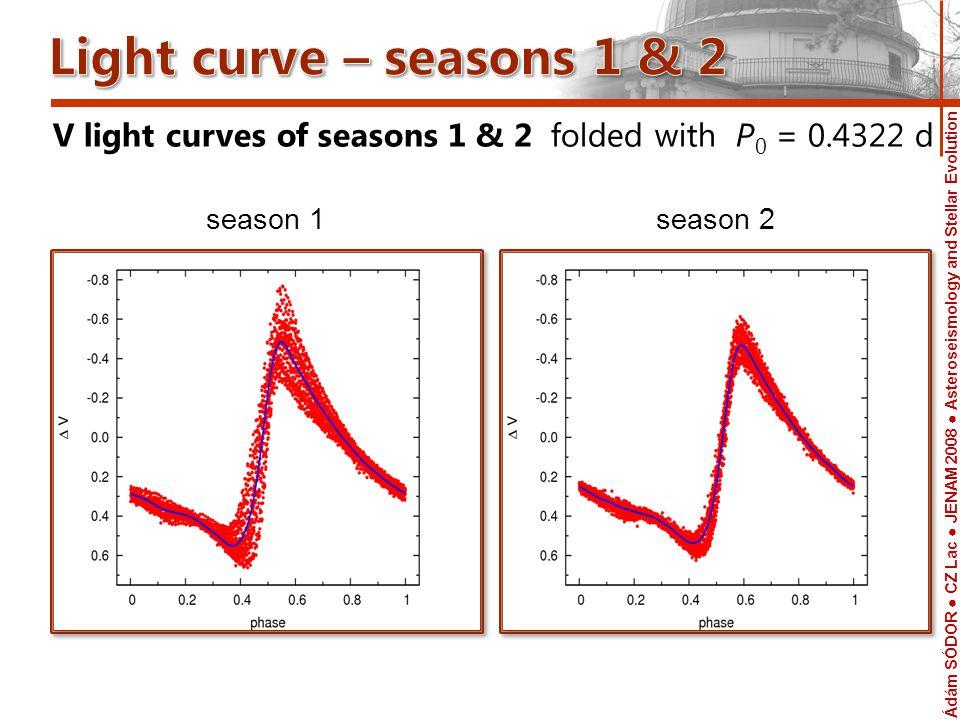 Ádám SÓDOR CZ Lac JENAM 2008 Asteroseismology and Stellar Evolution Telescope V light curve of season 2 also shows a complex amplitude variation