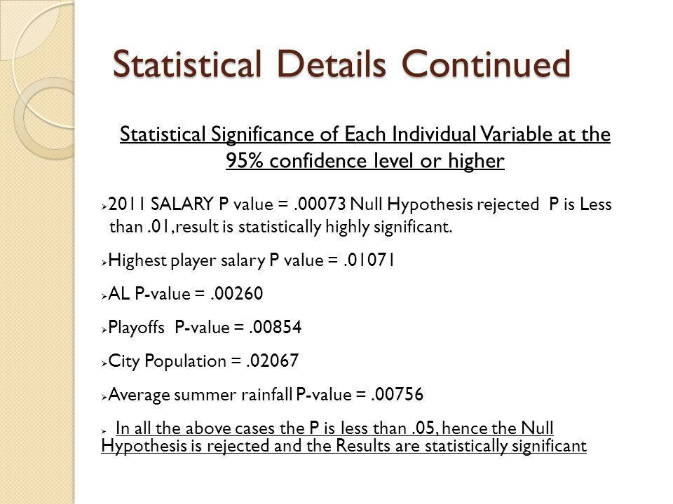 Statistical Details Continued Statistical Significance of Each Individual Variable at the 95% confidence level or higher 2011 SALARY P value =.00073 Null Hypothesis rejected P is Less than.01,result is statistically highly significant.