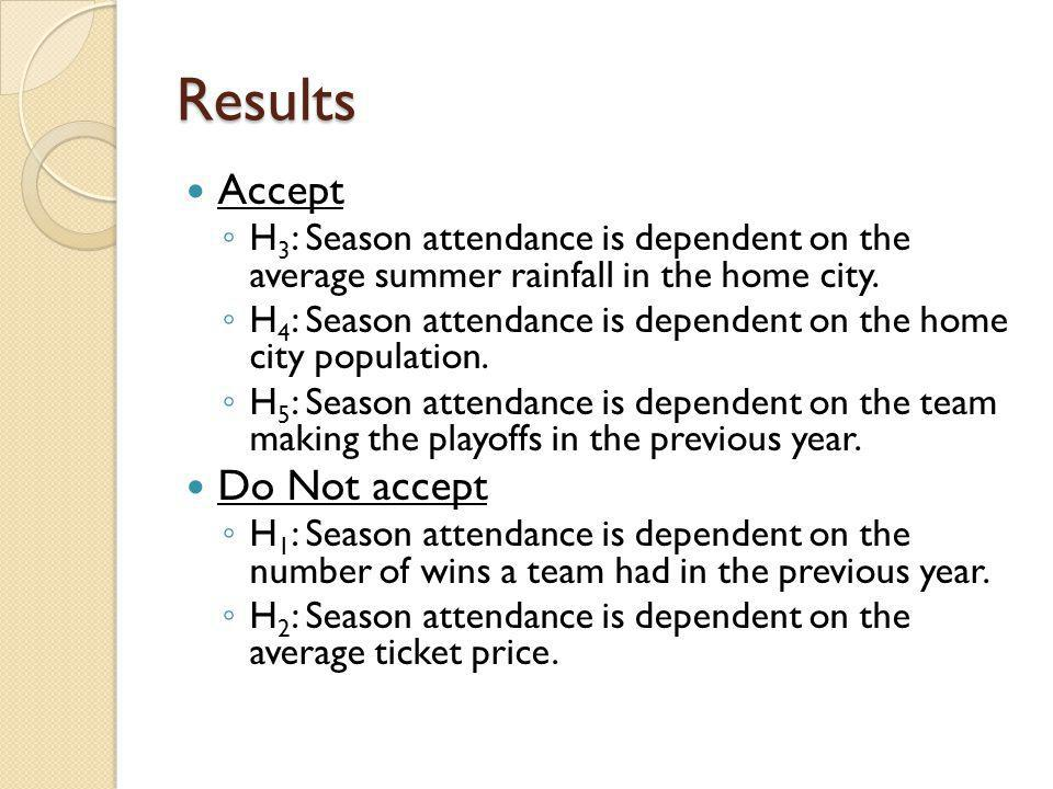 Results Accept H 3 : Season attendance is dependent on the average summer rainfall in the home city.