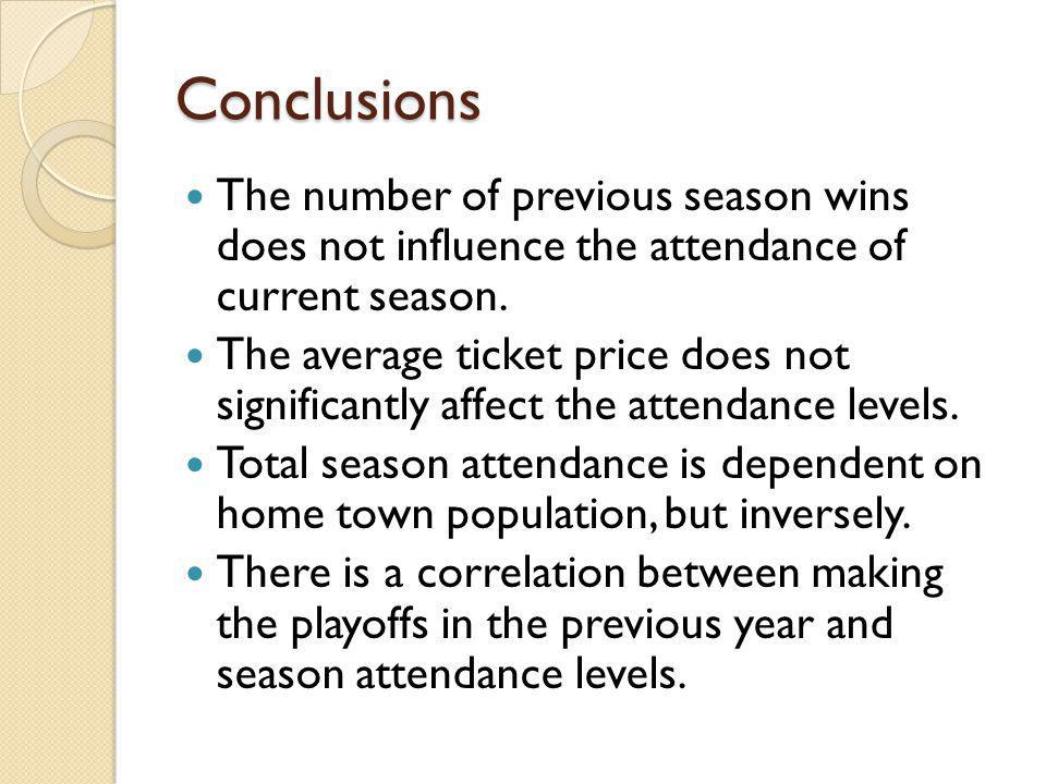 Conclusions The number of previous season wins does not influence the attendance of current season.
