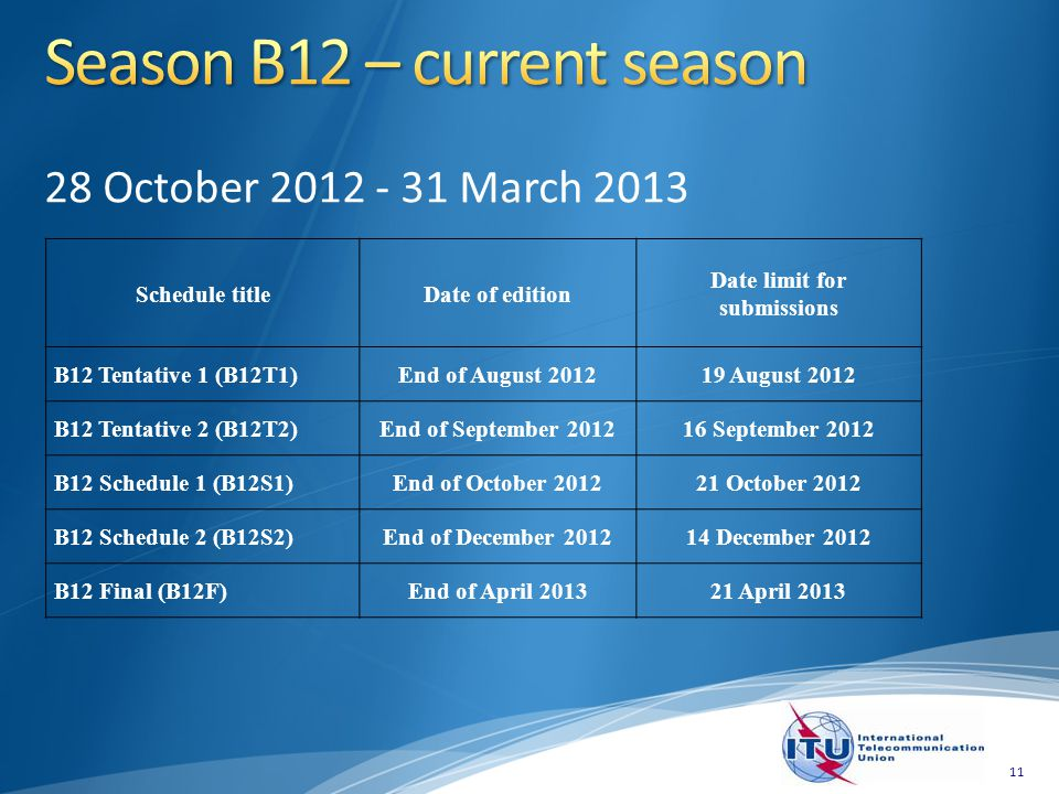 28 October 2012 - 31 March 2013 Schedule titleDate of edition Date limit for submissions B12 Tentative 1 (B12T1)End of August 201219 August 2012 B12 T