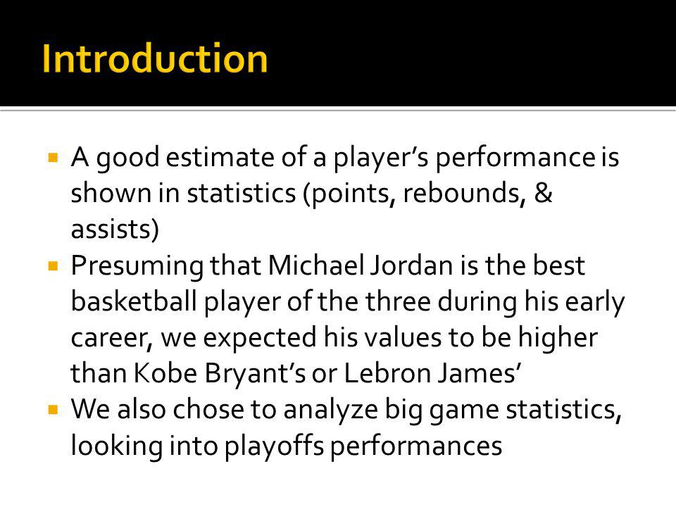 A good estimate of a players performance is shown in statistics (points, rebounds, & assists) Presuming that Michael Jordan is the best basketball player of the three during his early career, we expected his values to be higher than Kobe Bryants or Lebron James We also chose to analyze big game statistics, looking into playoffs performances