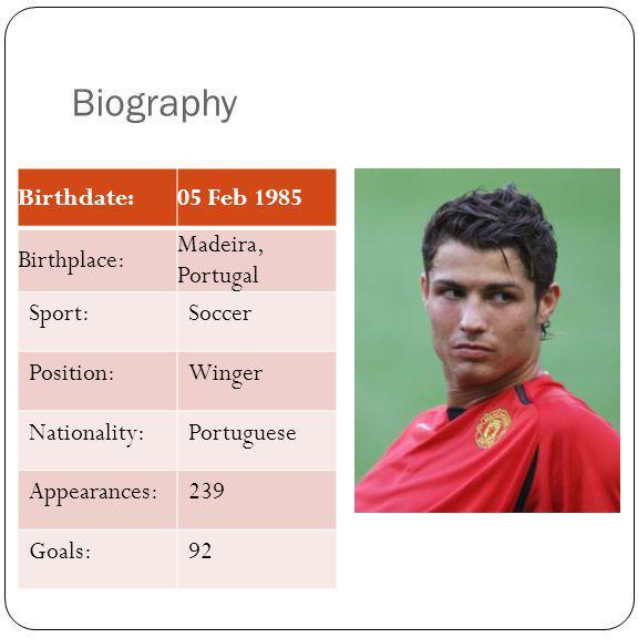 A Stars Bio Cristiano Ronaldo