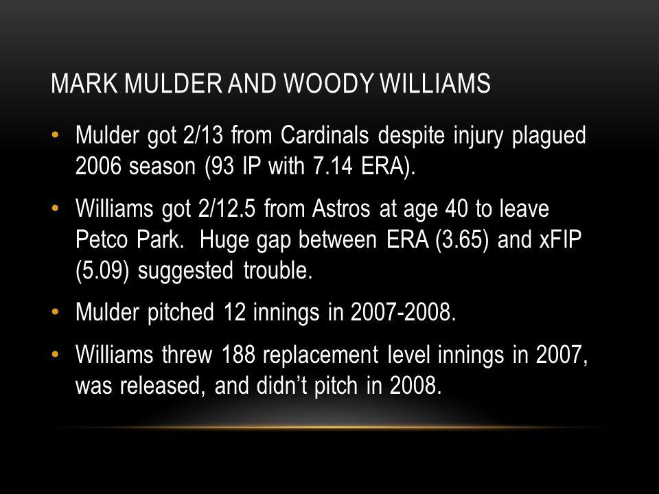 MARK MULDER AND WOODY WILLIAMS Mulder got 2/13 from Cardinals despite injury plagued 2006 season (93 IP with 7.14 ERA).