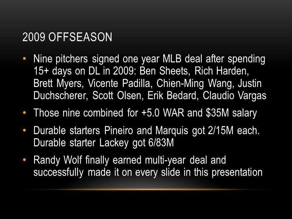 2009 OFFSEASON Nine pitchers signed one year MLB deal after spending 15+ days on DL in 2009: Ben Sheets, Rich Harden, Brett Myers, Vicente Padilla, Chien-Ming Wang, Justin Duchscherer, Scott Olsen, Erik Bedard, Claudio Vargas Those nine combined for +5.0 WAR and $35M salary Durable starters Pineiro and Marquis got 2/15M each.