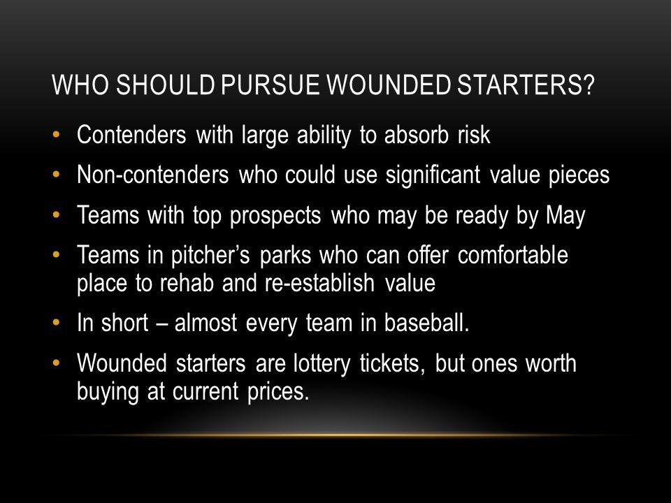 WHO SHOULD PURSUE WOUNDED STARTERS.