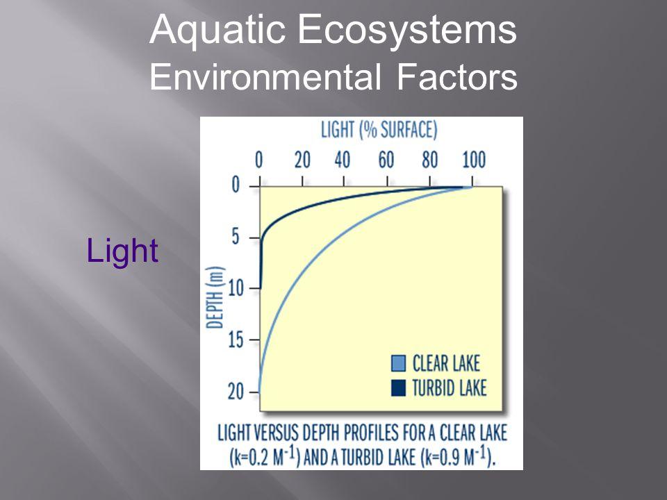 Aquatic Ecosystems Environmental Factors Salinity Lake Michigan 0.5 PPT Baltic Sea 5-15 PPT The Dead Sea 332 PPT The Black Sea 16 PPT The Red Sea & The Persian Gulf 40 PPT Pacific Ocean 36 PPT