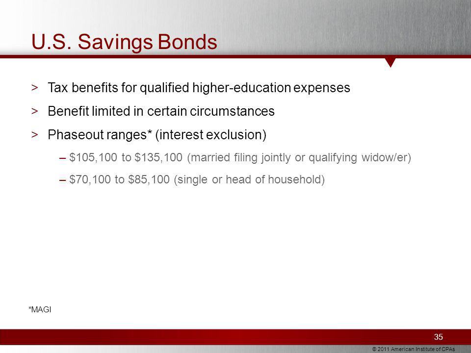 © 2011 American Institute of CPAs U.S. Savings Bonds >Tax benefits for qualified higher-education expenses >Benefit limited in certain circumstances >