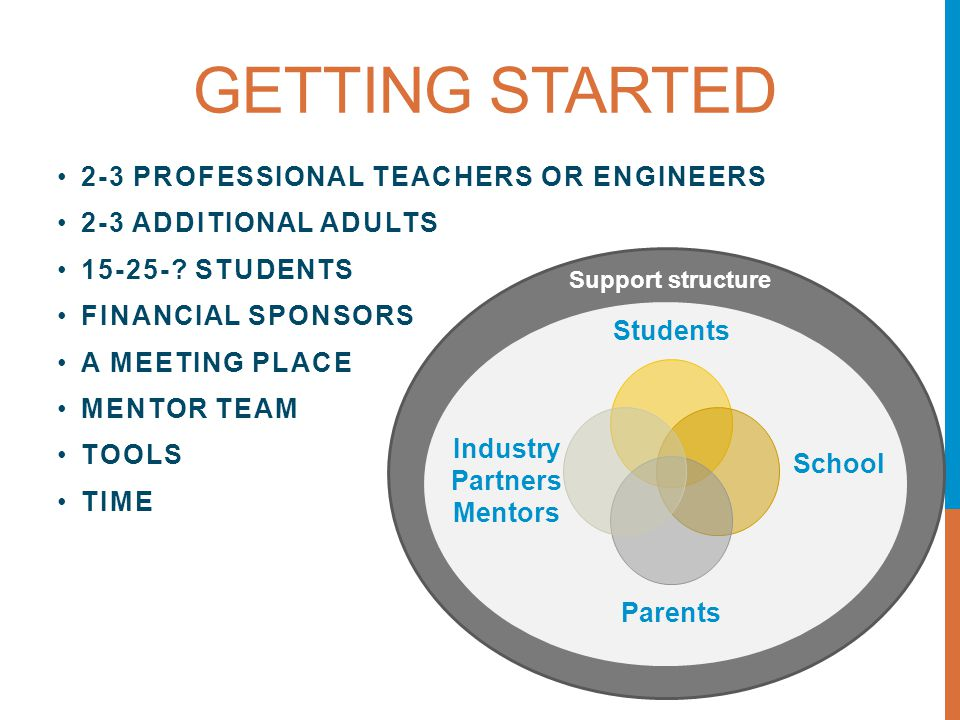 GETTING STARTED 2-3 PROFESSIONAL TEACHERS OR ENGINEERS 2-3 ADDITIONAL ADULTS 15-25-.