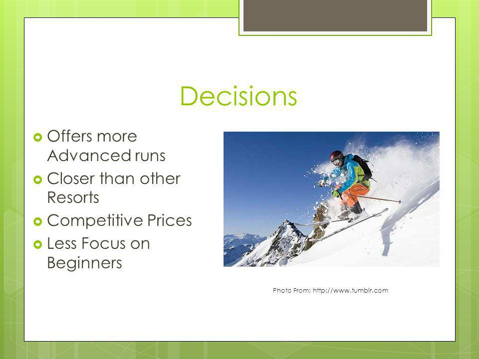 Decisions Offers more Advanced runs Closer than other Resorts Competitive Prices Less Focus on Beginners Photo From: http://www.tumblr.com