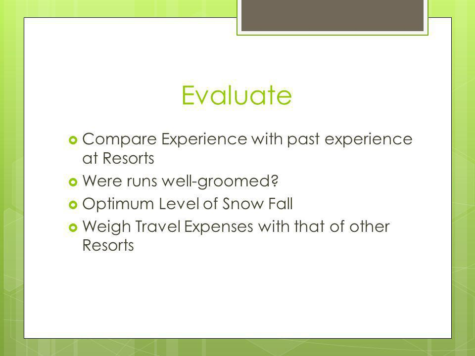 Evaluate Compare Experience with past experience at Resorts Were runs well-groomed.