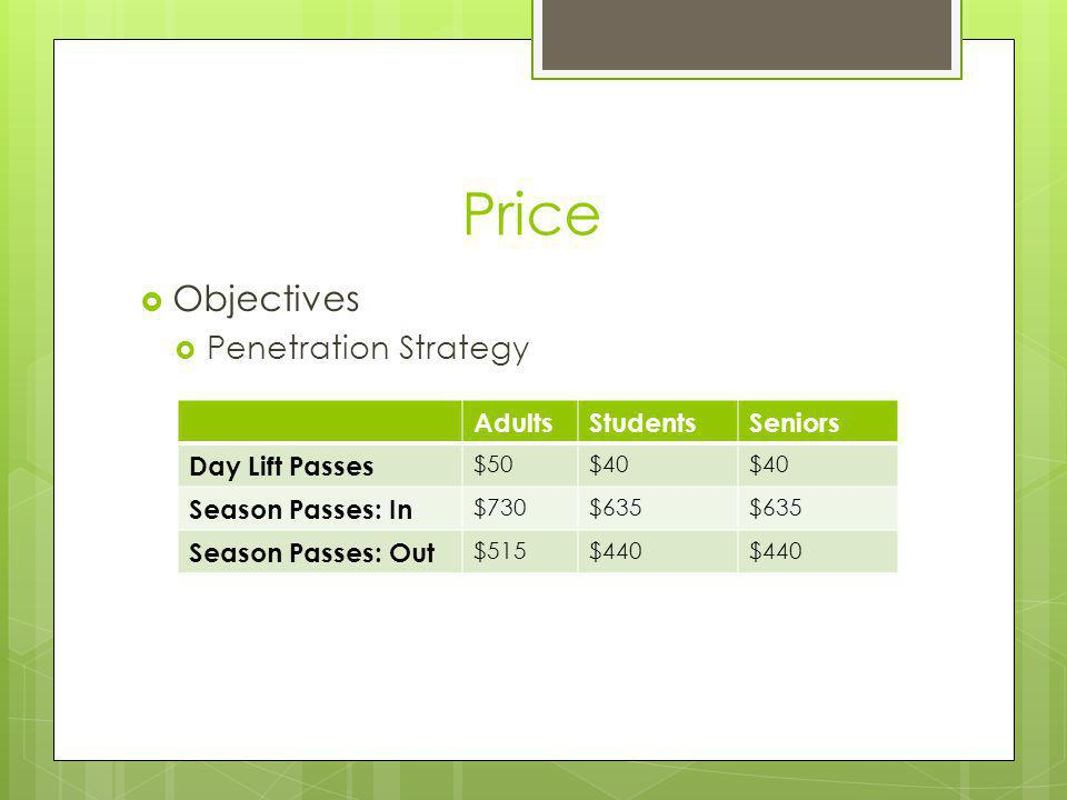 Price Objectives Penetration Strategy AdultsStudentsSeniors Day Lift Passes $50$40 Season Passes: In $730$635 Season Passes: Out $515$440