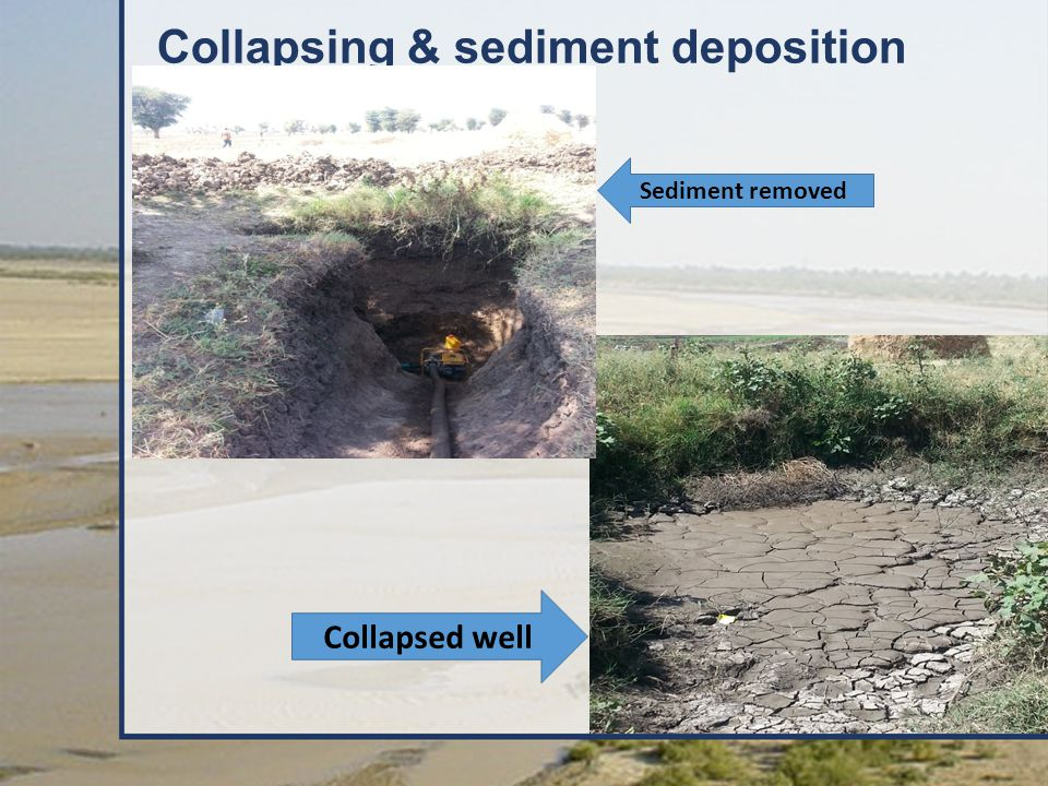 Collapsing & sediment deposition Collapsed well Sediment removed