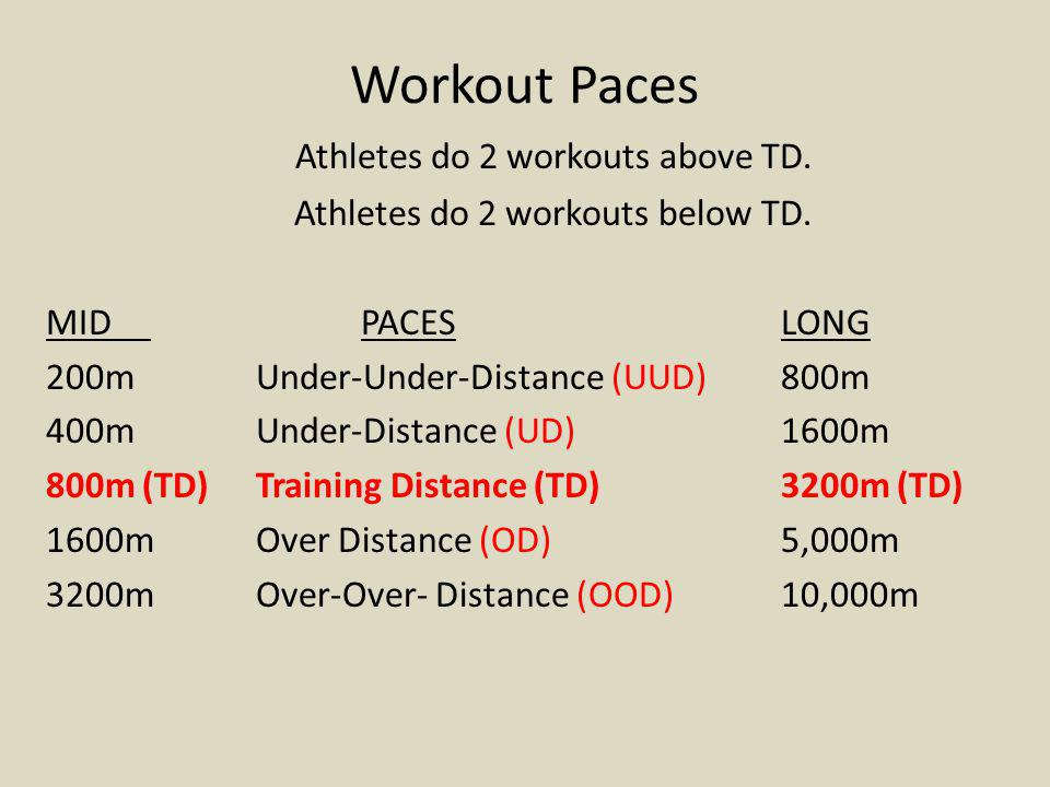 Workout Paces Athletes do 2 workouts above TD. Athletes do 2 workouts below TD. MIDPACESLONG 200mUnder-Under-Distance (UUD)800m 400mUnder-Distance (UD