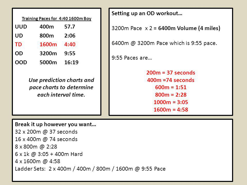 Training Paces for 4:40 1600m Boy UUD400m57.7 UD800m2:06 TD1600m 4:40 OD3200m9:55 OOD5000m16:19 Use prediction charts and pace charts to determine eac