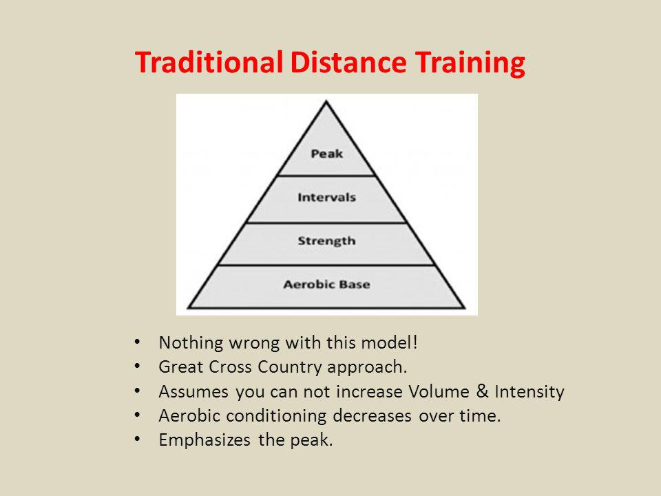 Traditional Distance Training Nothing wrong with this model! Great Cross Country approach. Assumes you can not increase Volume & Intensity Aerobic con