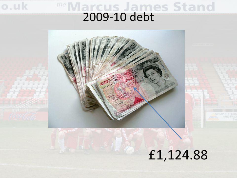 2009-10 debt £1,124.88