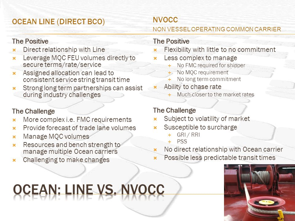 OCEAN LINE (DIRECT BCO) NVOCC NON VESSEL OPERATING COMMON CARRIER The Positive Direct relationship with Line Leverage MQC FEU volumes directly to secure terms/rate/service Assigned allocation can lead to consistent service string transit time Strong long term partnerships can assist during industry challenges The Challenge More complex i.e.