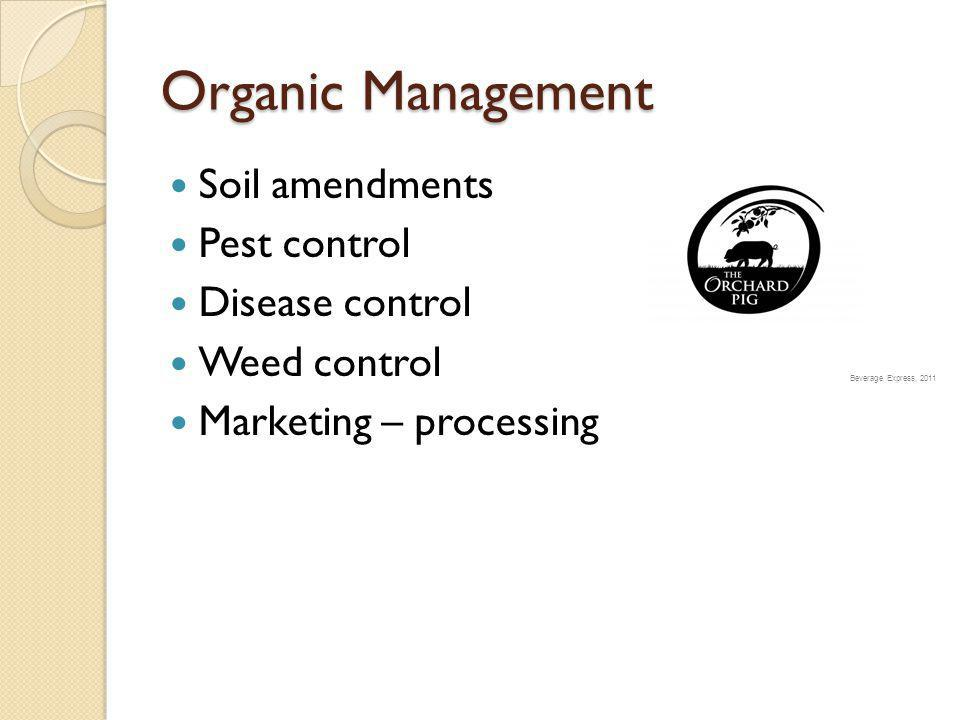 Organic Management Soil amendments Pest control Disease control Weed control Marketing – processing Beverage Express, 2011