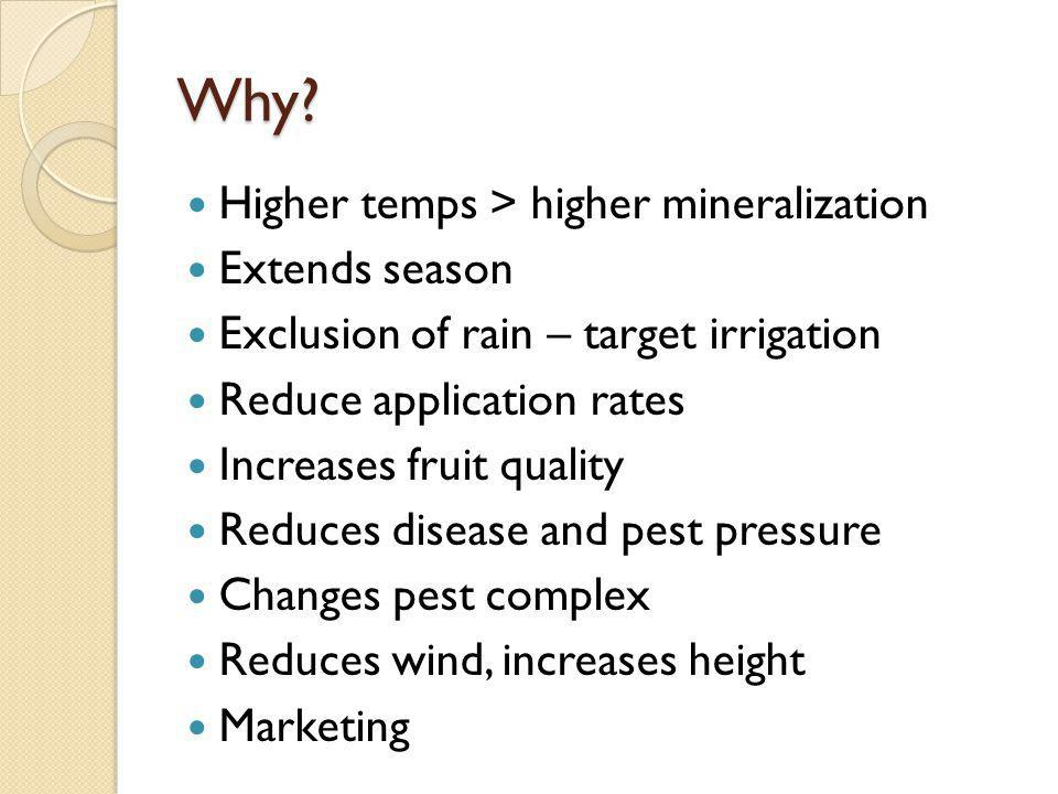 Why? Higher temps > higher mineralization Extends season Exclusion of rain – target irrigation Reduce application rates Increases fruit quality Reduce