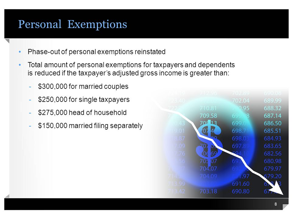 Itemized Deductions 9 There is a limitation on itemized deductions for high-income taxpayers Deductions reduced by 3% of amount by which taxpayers AGI exceeds threshold Reduction is limited to 80% of otherwise allowable deduction (i.e., taxpayers will receive at least 20% of itemized deductions) Exception for certain itemized deductions: -Medical expenses -Investment interest expense -Casualty or theft losses
