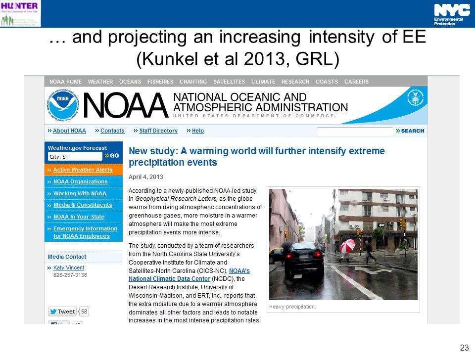 23 … and projecting an increasing intensity of EE (Kunkel et al 2013, GRL)