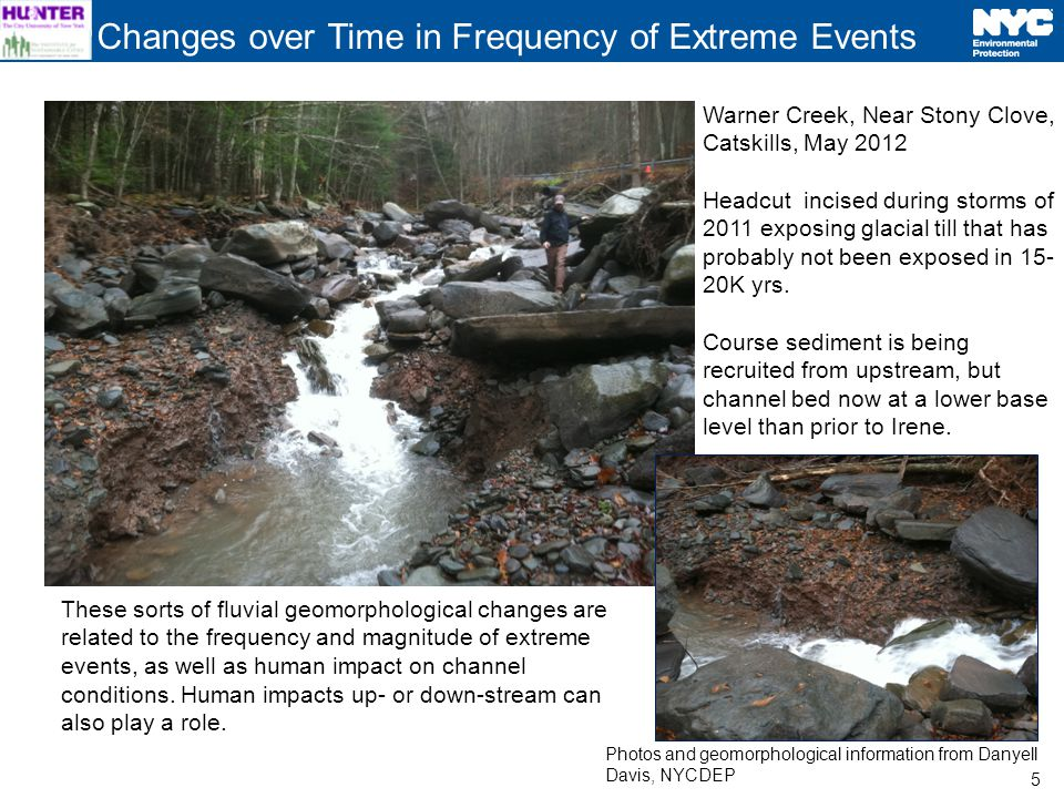 5 Changes over Time in Frequency of Extreme Events Warner Creek, Near Stony Clove, Catskills, May 2012 Headcut incised during storms of 2011 exposing glacial till that has probably not been exposed in 15- 20K yrs.