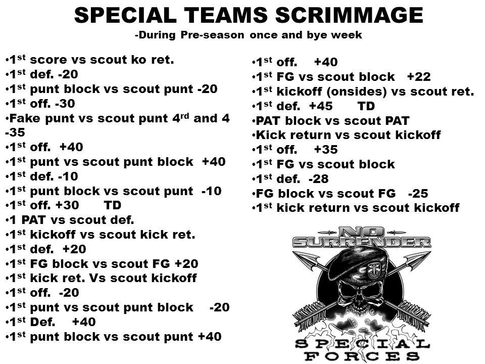 1 st score vs scout ko ret. 1 st def. -20 1 st punt block vs scout punt -20 1 st off.
