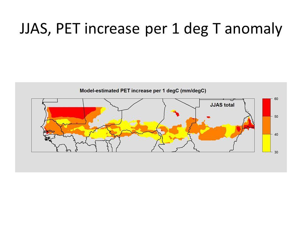 JJAS, PET increase per 1 deg T anomaly