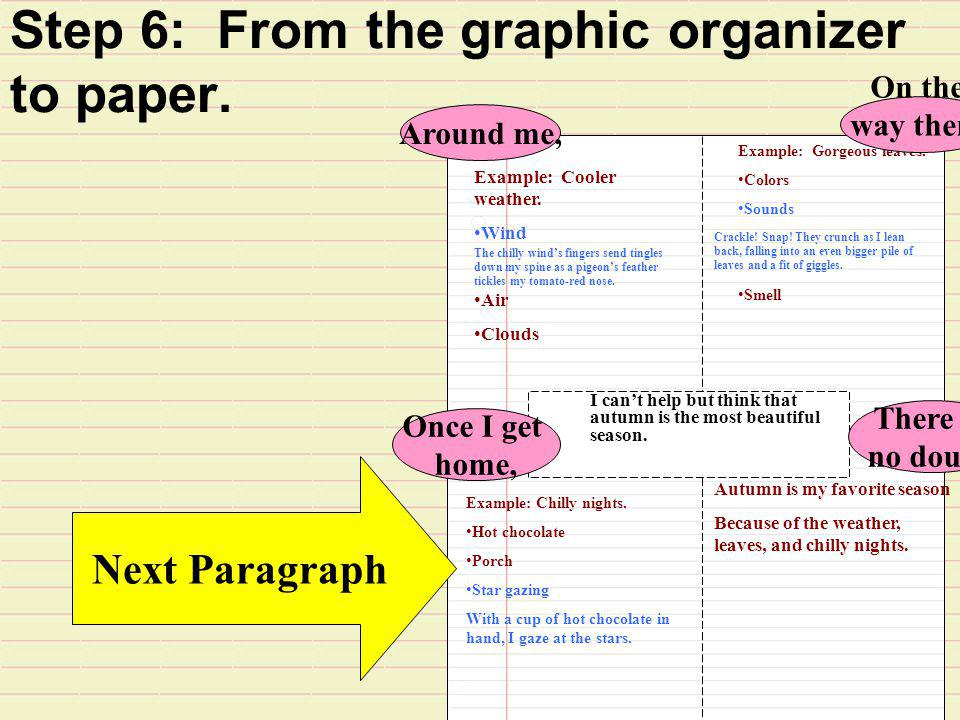 Step 6: From the graphic organizer to paper.Example: Cooler weather.