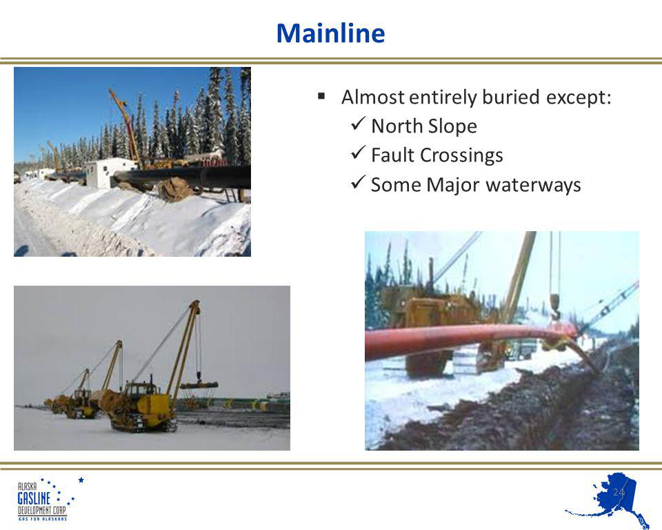 24 Almost entirely buried except: North Slope Fault Crossings Some Major waterways Mainline