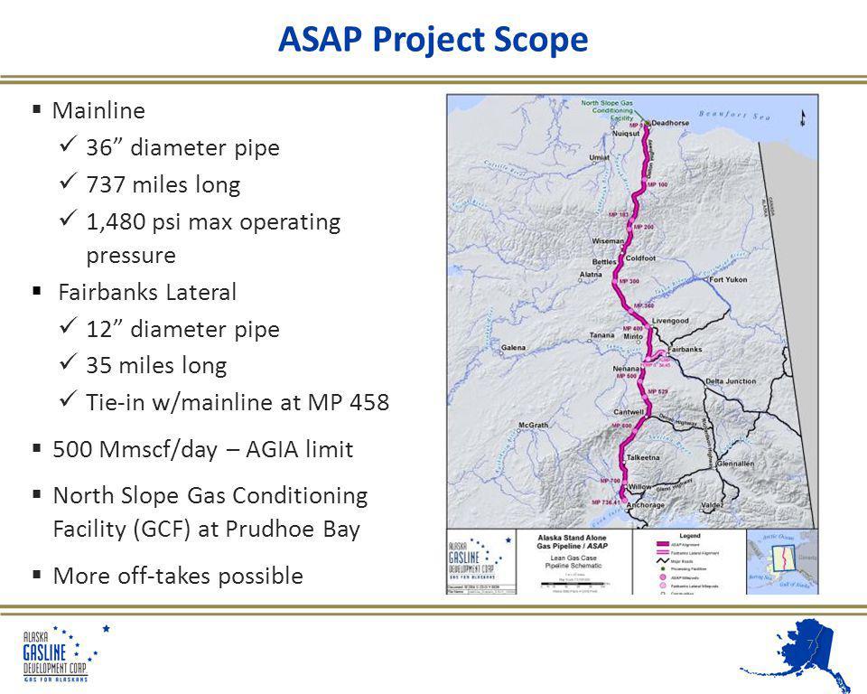 ASAP – Pipeline Temperature Profile 18