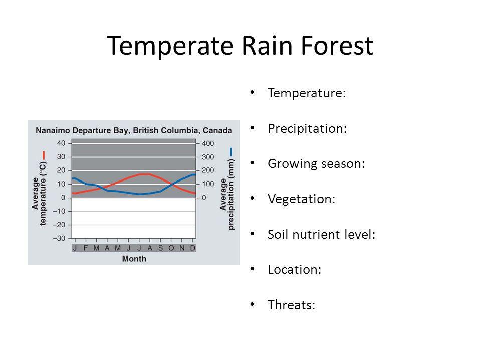 Temperate Rain Forest Temperature: Precipitation: Growing season: Vegetation: Soil nutrient level: Location: Threats: