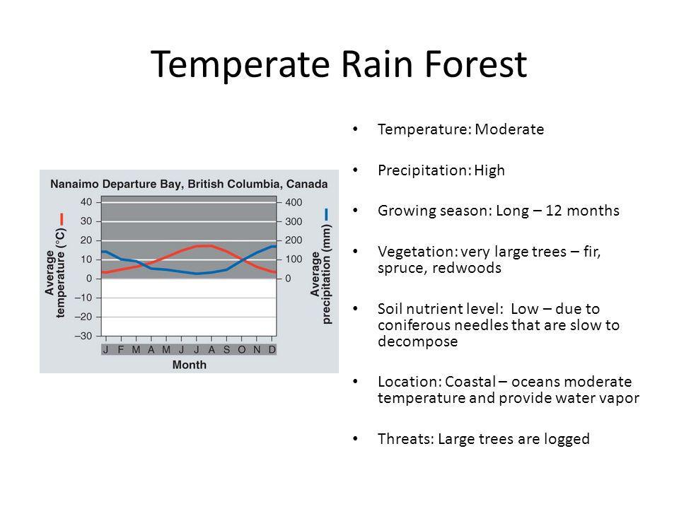 Temperate Rain Forest Temperature: Moderate Precipitation: High Growing season: Long – 12 months Vegetation: very large trees – fir, spruce, redwoods