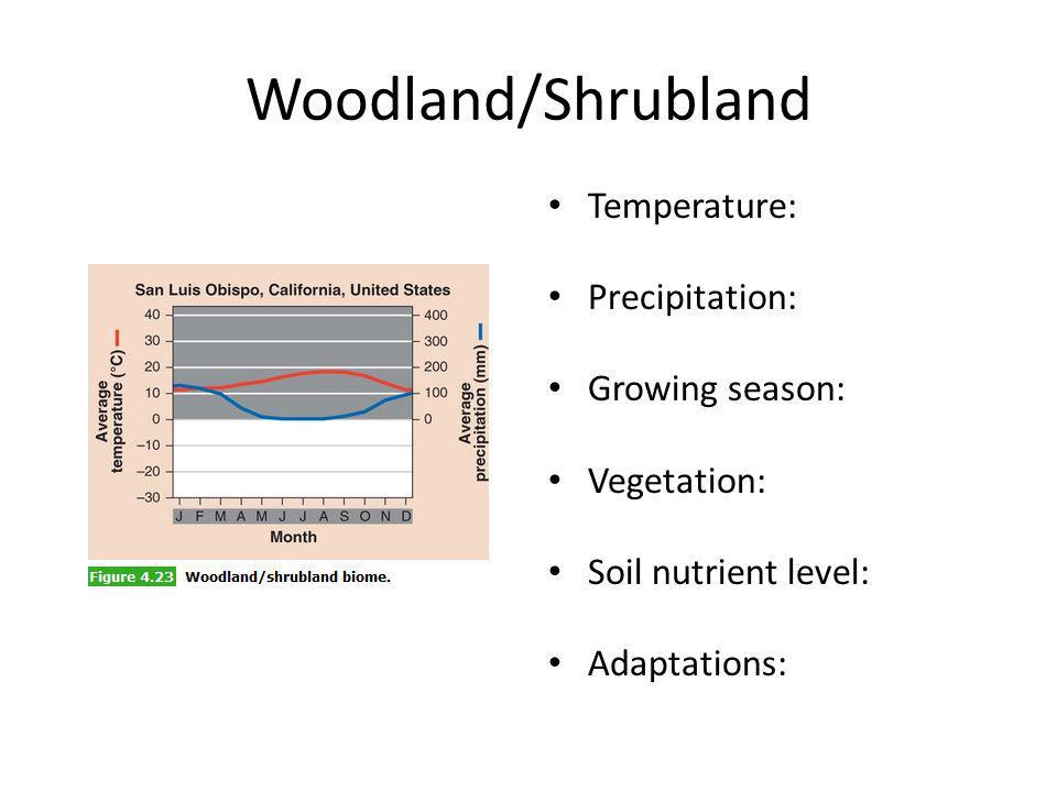 Woodland/Shrubland Temperature: Precipitation: Growing season: Vegetation: Soil nutrient level: Adaptations: