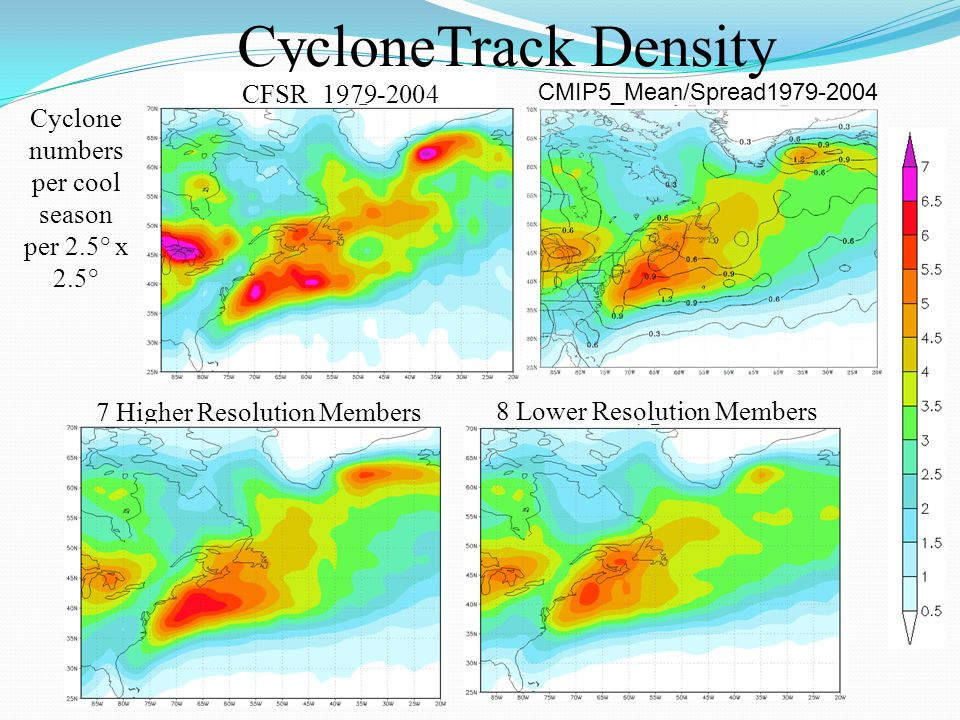 CycloneTrack Density CFSR_1979-2004 7 Higher Resolution Members Cyclone numbers per cool season per 2.5° x 2.5° CMIP5_Mean/Spread1979-2004 8 Lower Resolution Members