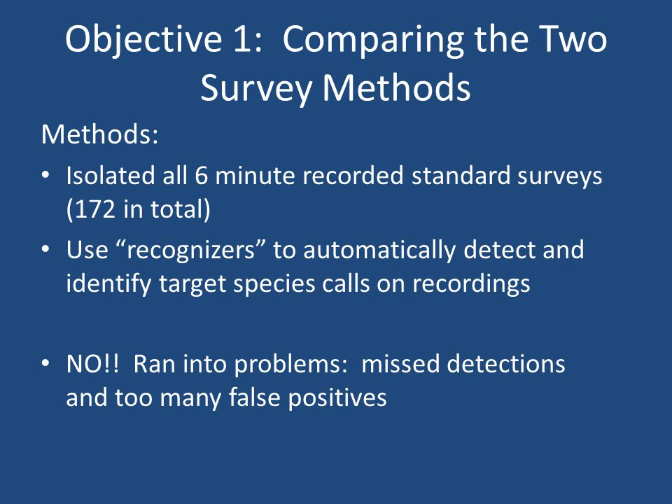 Objective 1: Comparing the Two Survey Methods Methods: Isolated all 6 minute recorded standard surveys (172 in total) Use recognizers to automatically detect and identify target species calls on recordings NO!.
