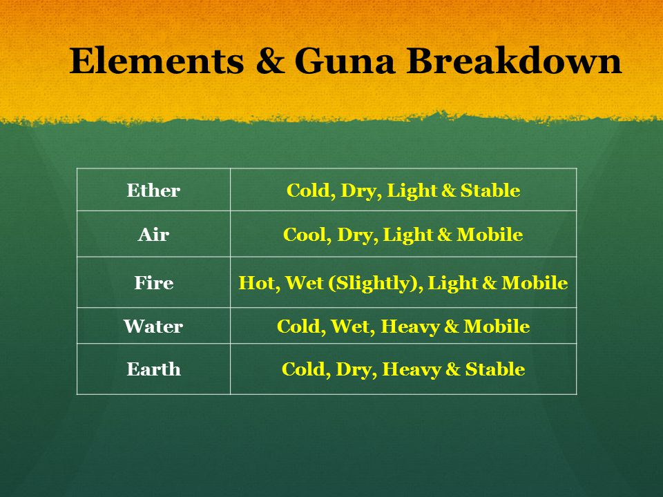 Elements & Guna Breakdown EtherCold, Dry, Light & Stable AirCool, Dry, Light & Mobile FireHot, Wet (Slightly), Light & Mobile WaterCold, Wet, Heavy &