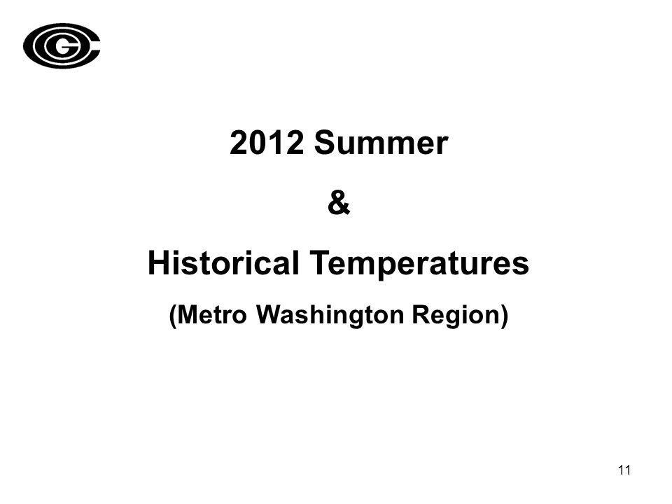 2012 Summer & Historical Temperatures (Metro Washington Region) 11