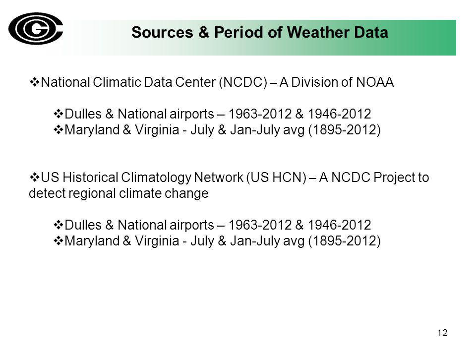 Sources & Period of Weather Data National Climatic Data Center (NCDC) – A Division of NOAA Dulles & National airports – 1963-2012 & 1946-2012 Maryland & Virginia - July & Jan-July avg (1895-2012) US Historical Climatology Network (US HCN) – A NCDC Project to detect regional climate change Dulles & National airports – 1963-2012 & 1946-2012 Maryland & Virginia - July & Jan-July avg (1895-2012) 12