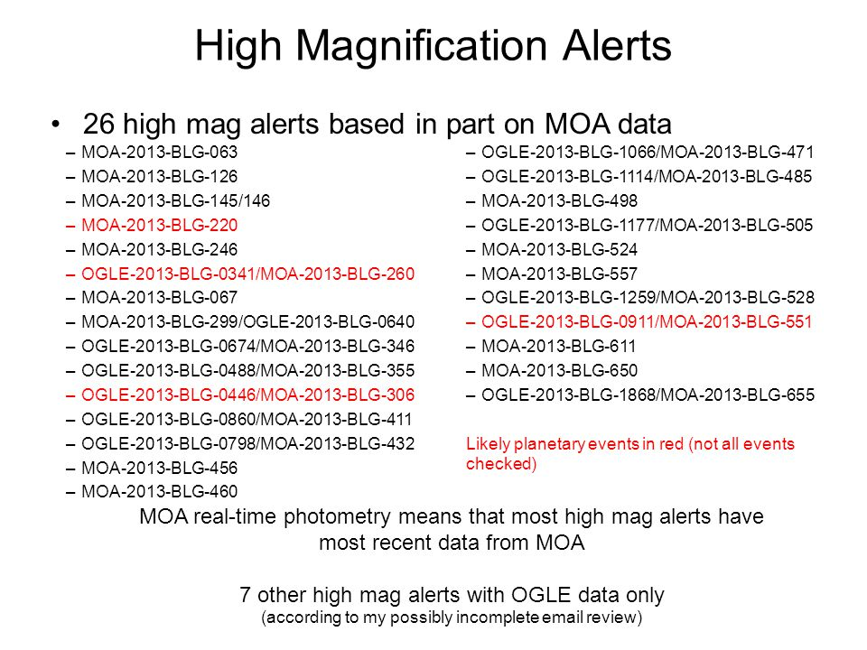 High Magnification Alerts 26 high mag alerts based in part on MOA data –MOA-2013-BLG-063 –MOA-2013-BLG-126 –MOA-2013-BLG-145/146 –MOA-2013-BLG-220 –MO