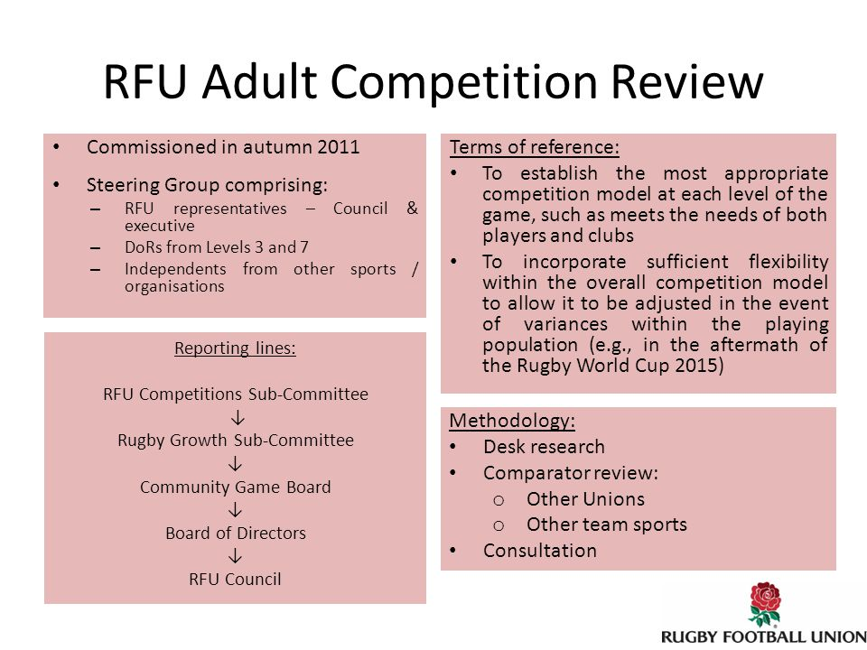 Scope of the Review Pyramid league structure Promotion & relegation Home / away league format Size of leagues Cup rugby: – National – Divisional – County County Championship Seasonality: – Length of season – Position of season Travel and cost Club finances 2 nd XV and other lower teams Student rugby / university teams Sevens and Touch Registration & regulation