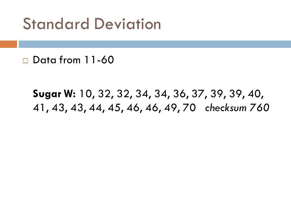 Standard Deviation Data from 11-60 Sugar W: 10, 32, 32, 34, 34, 36, 37, 39, 39, 40, 41, 43, 43, 44, 45, 46, 46, 49, 70 checksum 760