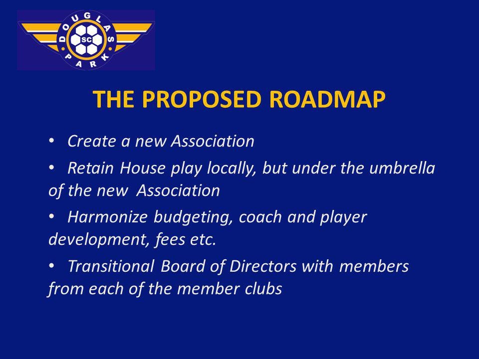 THE PROPOSED ROADMAP Create a new Association Retain House play locally, but under the umbrella of the new Association Harmonize budgeting, coach and