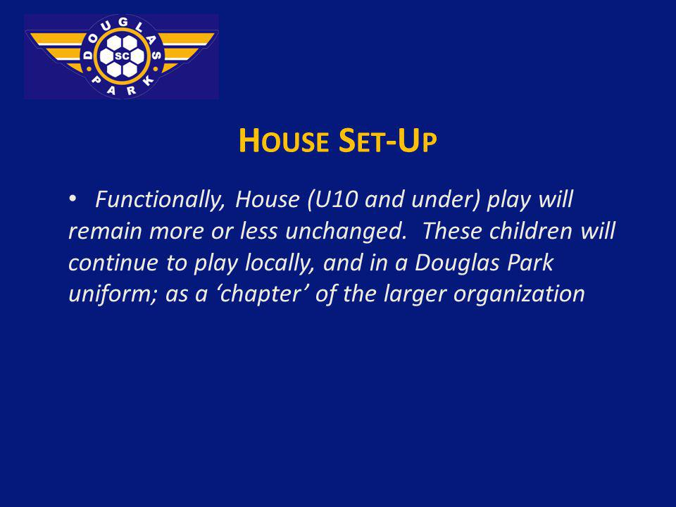 H OUSE S ET -U P Functionally, House (U10 and under) play will remain more or less unchanged. These children will continue to play locally, and in a D